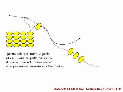 Spirale crochet: come fare se finisce il filo.